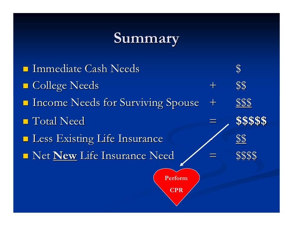 Life Insurance Needs Analysis – Life Insurance Needs Worksheet