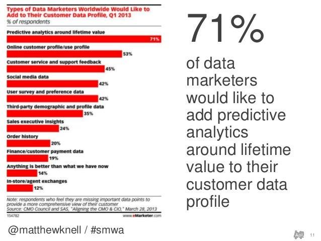 @matthewknell / #smwa 1171%of datamarketerswould like toadd predictiveanalyticsaround lifetimevalue to theircustomer datap...