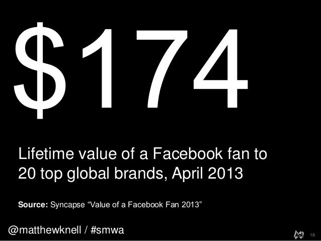 """@matthewknell / #smwa 18Lifetime value of a Facebook fan to20 top global brands, April 2013Source: Syncapse """"Value of a Fa..."""