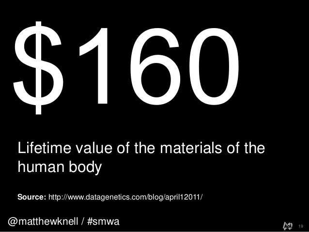 @matthewknell / #smwa 19Lifetime value of the materials of thehuman bodySource: http://www.datagenetics.com/blog/april12011/