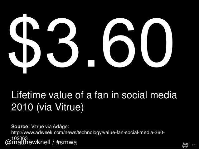 @matthewknell / #smwa 20Lifetime value of a fan in social media2010 (via Vitrue)Source: Vitrue via AdAge:http://www.adweek...