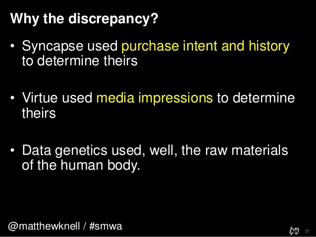 @matthewknell / #smwaWhy the discrepancy?21• Syncapse used purchase intent and historyto determine theirs• Virtue used med...