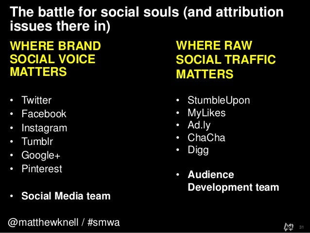 @matthewknell / #smwaThe battle for social souls (and attributionissues there in)31WHERE BRANDSOCIAL VOICEMATTERS• Twitter...