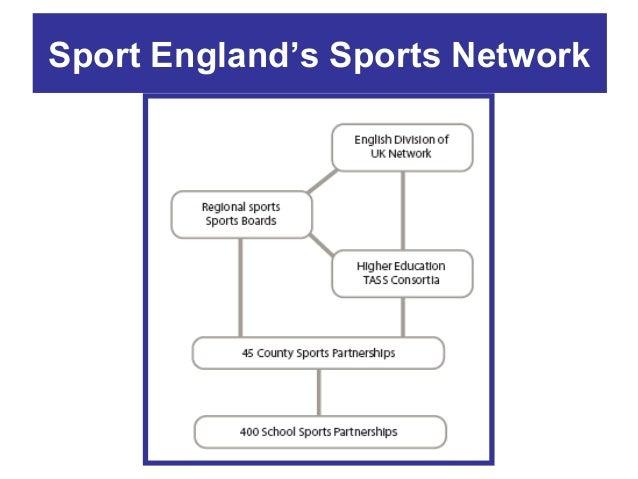 Sport England's Sports Network