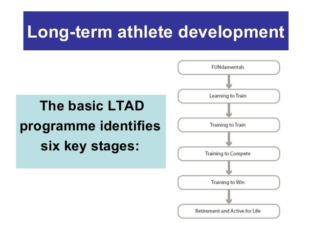 Long-term athlete development  The basic LTAD programme identifies six key stages: