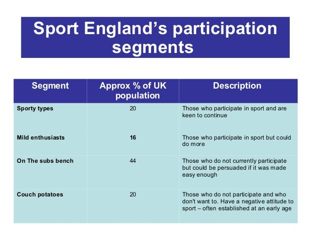 Sport England's participation segments Segment  Approx % of UK population  Description  Sporty types  20  Those who partic...