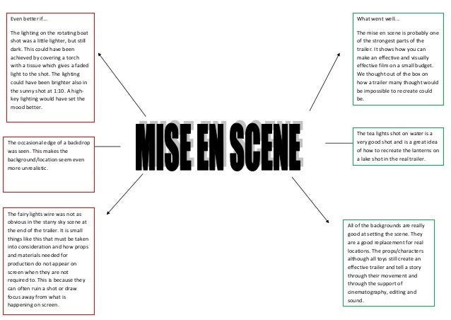 Mise en Scene: What the Heck is it & Why is it Important?