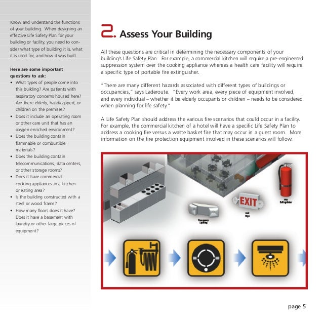 Building Code For Commercial Kitchen