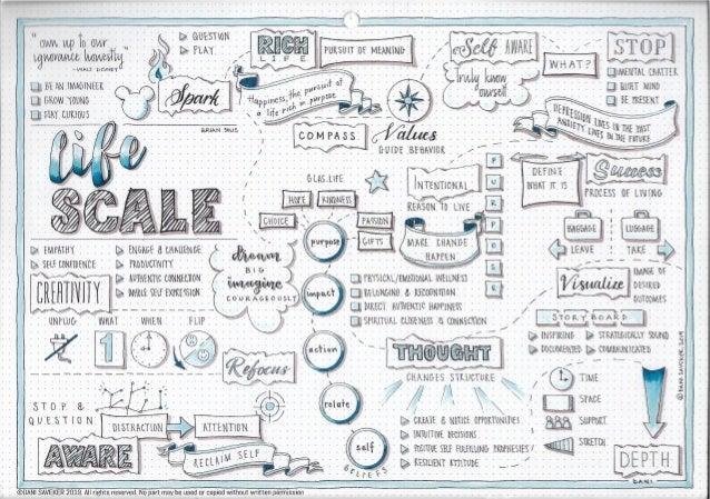 LifeScale December 2020 by Dani Saveker
