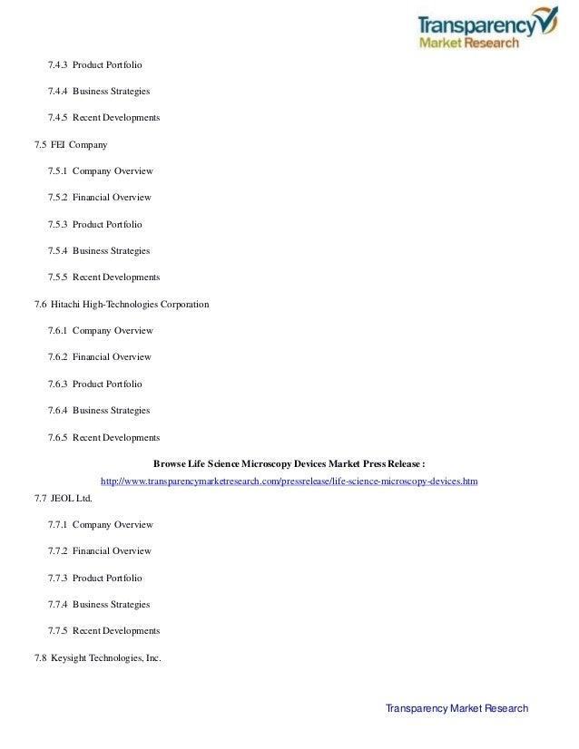 7.4.3 Product Portfolio 7.4.4 Business Strategies 7.4.5 Recent Developments 7.5 FEI Company 7.5.1 Company Overview 7.5.2 F...
