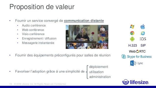 Lifesize france sales presentation - Lifesize video conferencing firewall ports ...