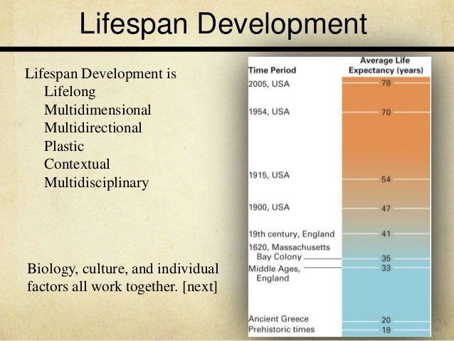 development is multidimensional multidirectional plastic multidisciplinary contextual Developmental psychology  multidimensional, multidirectional, plastic,  the setting in which development occurs o context is influenced by historical, economic .