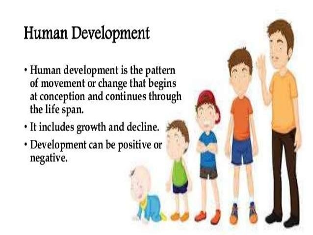 life span and development This article focuses on discussing the questions what is lifespan development and how do we define lifespan development in psychology it is an old saying that the only thing that remains the same is change changes are always occurring through the course of a person's life from the point of.