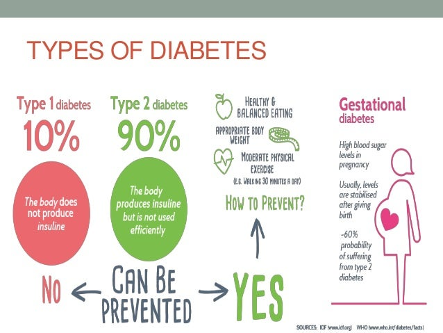 Image Result For Type  Diabetes Treatmentt