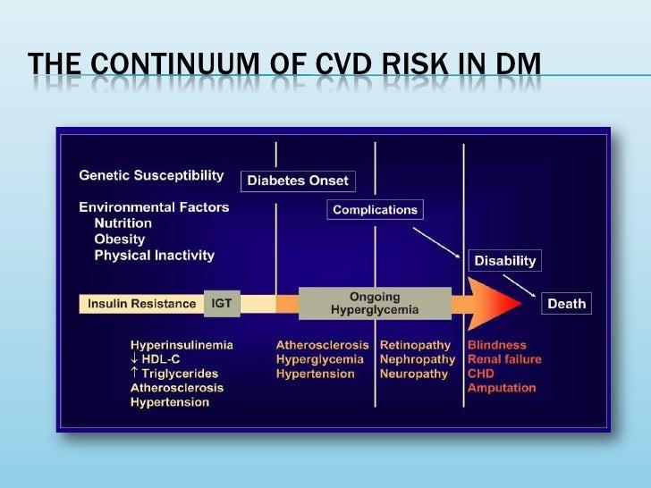 lifestyle modification for diabetes pdf