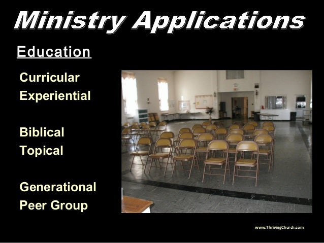 Education Curricular Experiential Biblical Topical Generational Peer Group www.ThrivingChurch.com
