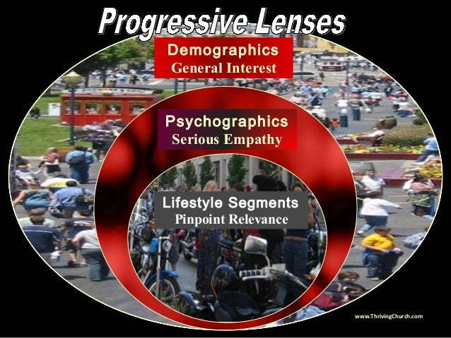 Demographics General Interest Psychographics Serious Empathy Lifestyle Segments Pinpoint Relevance www.ThrivingChurch.com