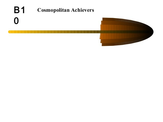 B1 0 Cosmopolitan Achievers
