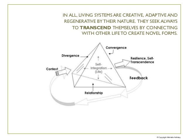 IN ALL, LIVING SYSTEMS ARE CREATIVE, ADAPTIVE AND REGENERATIVE BY THEIR NATURE. THEY SEEK ALWAYS TO TRANSCEND THEMSELVES B...