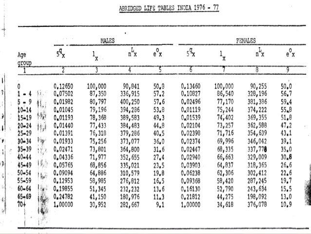 Life table analysis