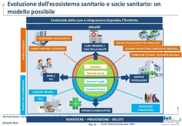 Life Tech Forum Salute E Innovazione In Italia Intervento Di Anna