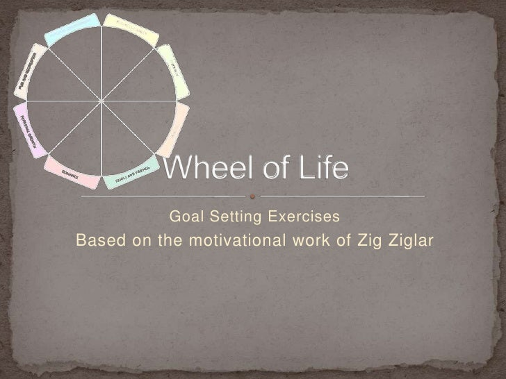 Goal Setting Exercises<br />Based on the motivational work of ZigZiglar<br />Wheel of Life <br />