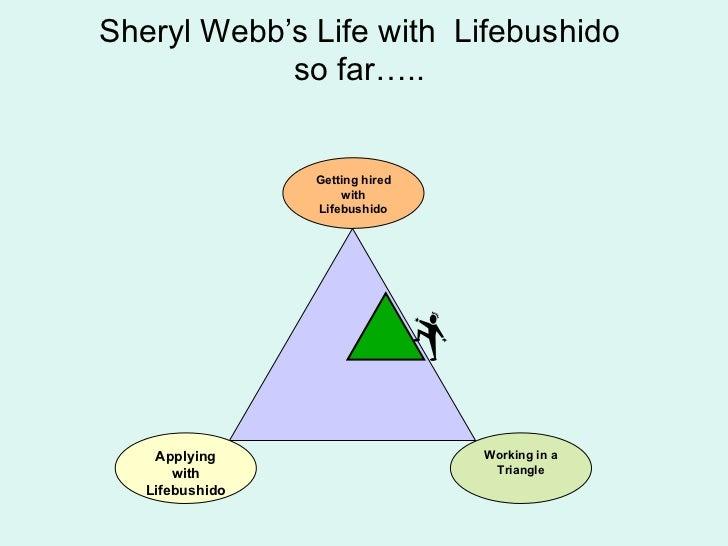 Sheryl Webb's Life with  Lifebushido  so far…..  Applying with Lifebushido Getting hired with Lifebushido Working in a Tri...
