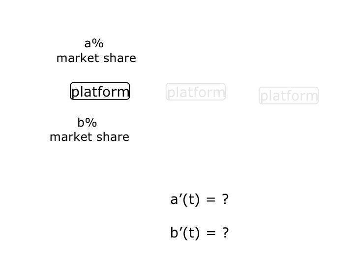platform platform platform a%  market share b%  market share a'(t) = ? b'(t) = ?