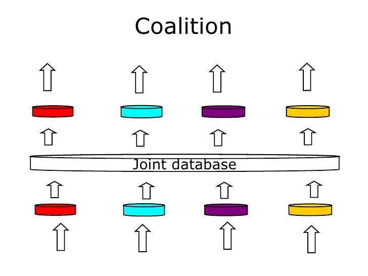 Coalition Joint database