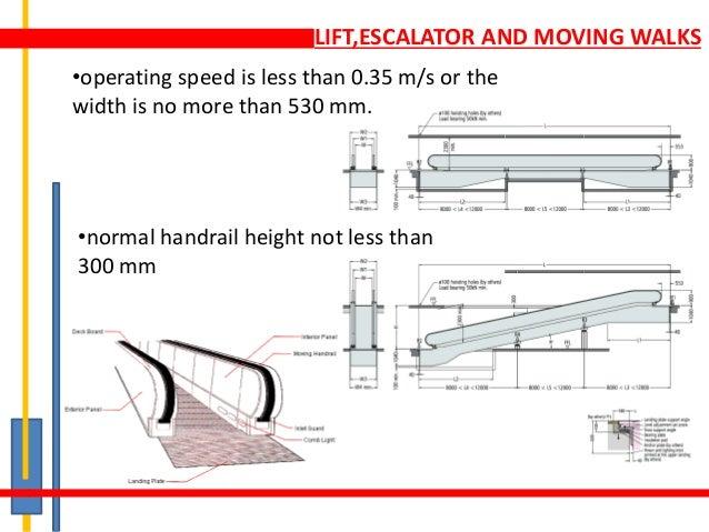 Lift Escalator Amp Moving Walk