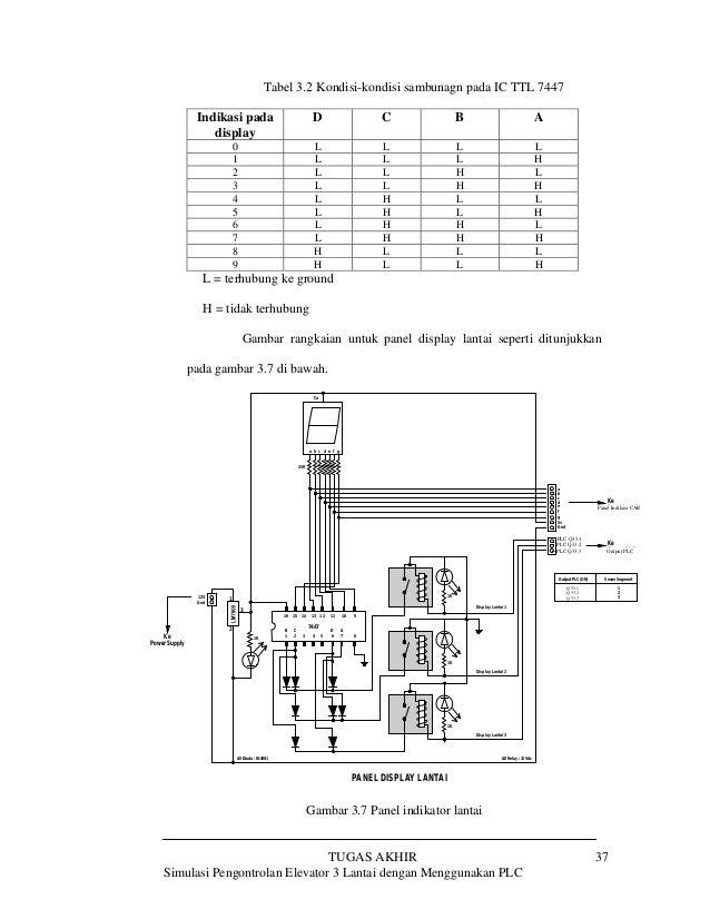 [ZTBE_9966]  DIAGRAM] Wiring Diagram Lift 3 Lantai FULL Version HD Quality 3 Lantai -  WEBFLOWCHARTDIAGRAMS.BUMBLEWEB.FR | Wiring Diagram Panel Lift |  | webflowchartdiagrams.bumbleweb.fr