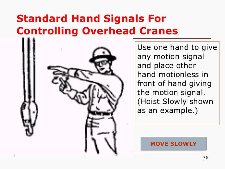 Overhead Crane Lifting Procedure : Lifting procedure