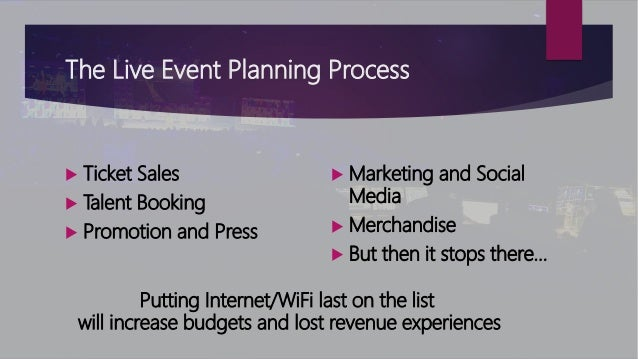 The Live Event Planning Process  Ticket Sales  Talent Booking  Promotion and Press  Marketing and Social Media  Merch...