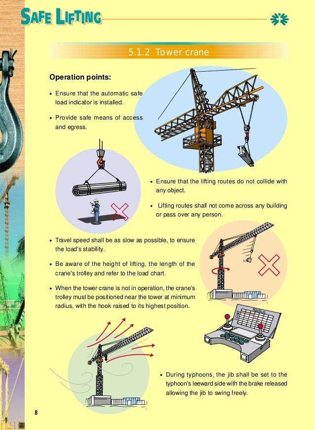 tower crane safety ppt