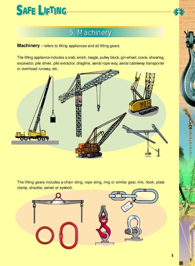 Overhead Crane Lifting Procedure : Lifting tools