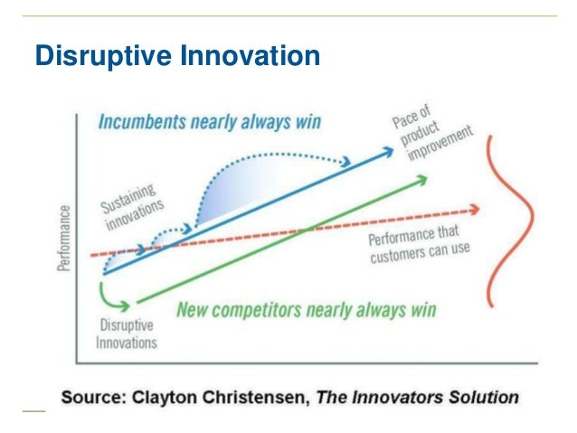 Innovation and the S-Curve