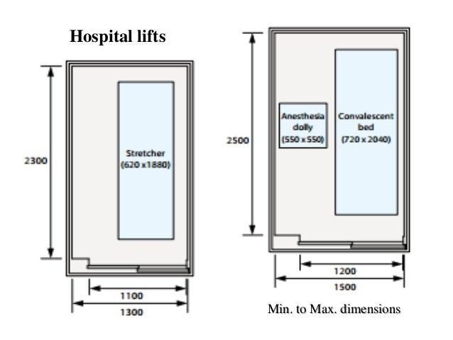 Kone lift sizes india www z--z xyz 2019