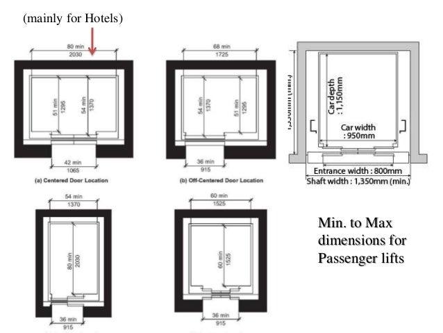 Freight Elevator Size Seatle Davidjoel Co