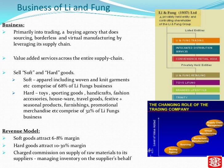 analysis of li fung 12 management discussion and analysis  li & fung limited, the hong kong- headquartered multinational group, is recognized as the world's.