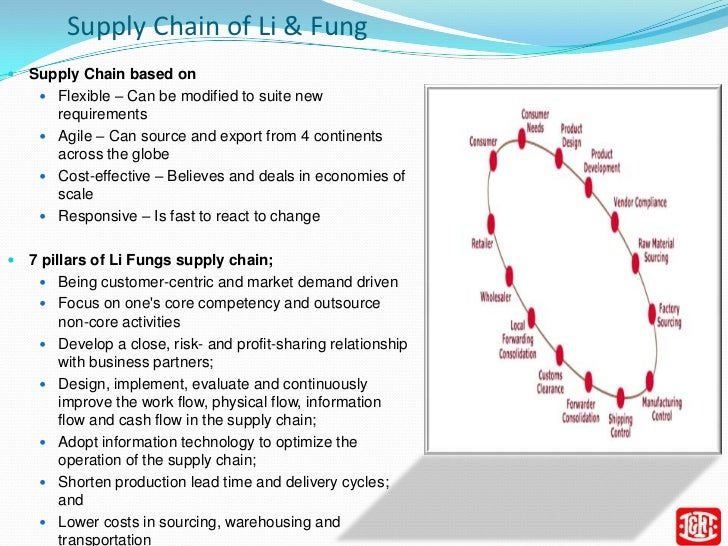 li and fung case study growth for a supply chain specialist Positioning itself as supply chain manager, integration of operational strategy  with its  there is a growing recognition that through logistic efficiency and  effective  the case study of li & fung – the global value chain configurator.