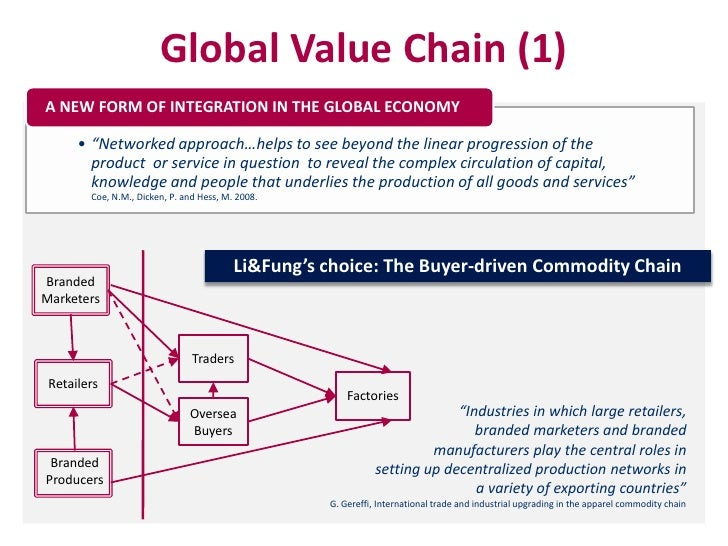 ECCO A/S – Global Value Chain Management Case Solution & Answer