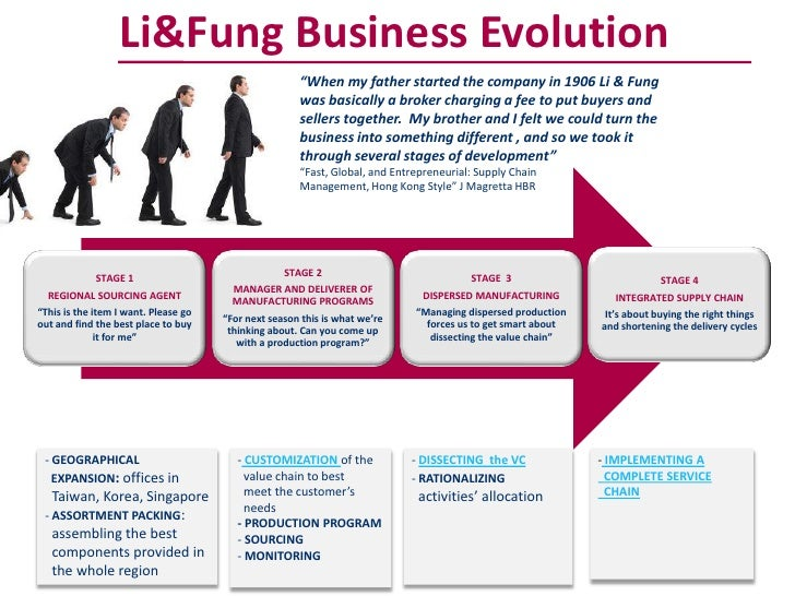 li fung trading case study Li & fung limited's trading business is the core of the companyits global multi-channel sourcing platform enables li & fung to create tailored sourcing options to meet customers' specific requirements.