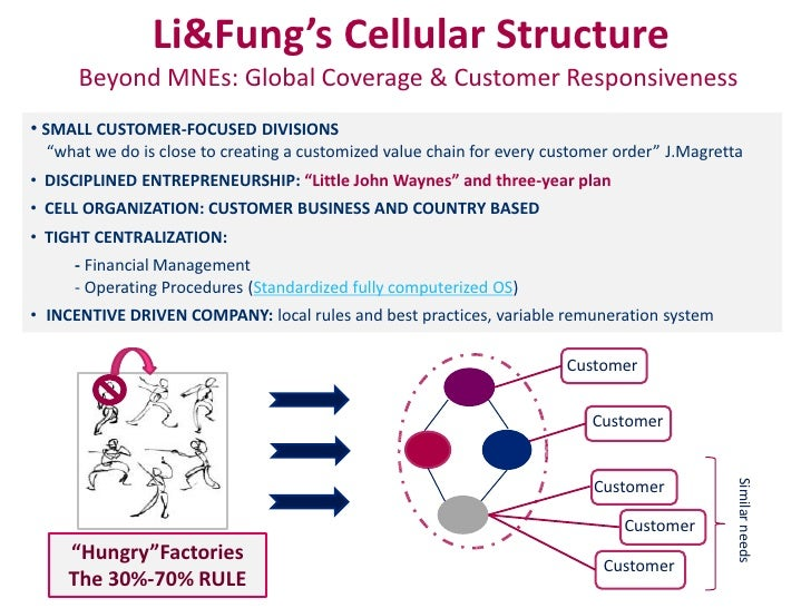 li fung trading limited harvard case study