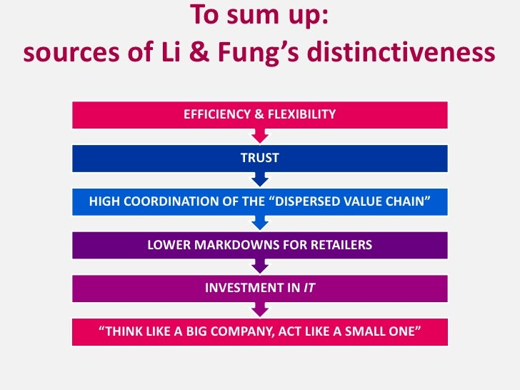li and fung case study The taxpayer in this case is li & fung (trad - ing) ltd li & fung carried on business in hong kong and had its headquarters in hong kong with many of its most senior.