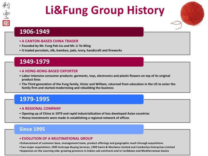 li and fung limited essay Check out our top free essays on li and fung to help you write your own essay.