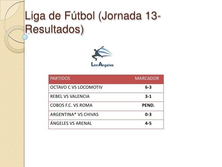 Liga de Fútbol (Jornada 13-Resultados)<br />