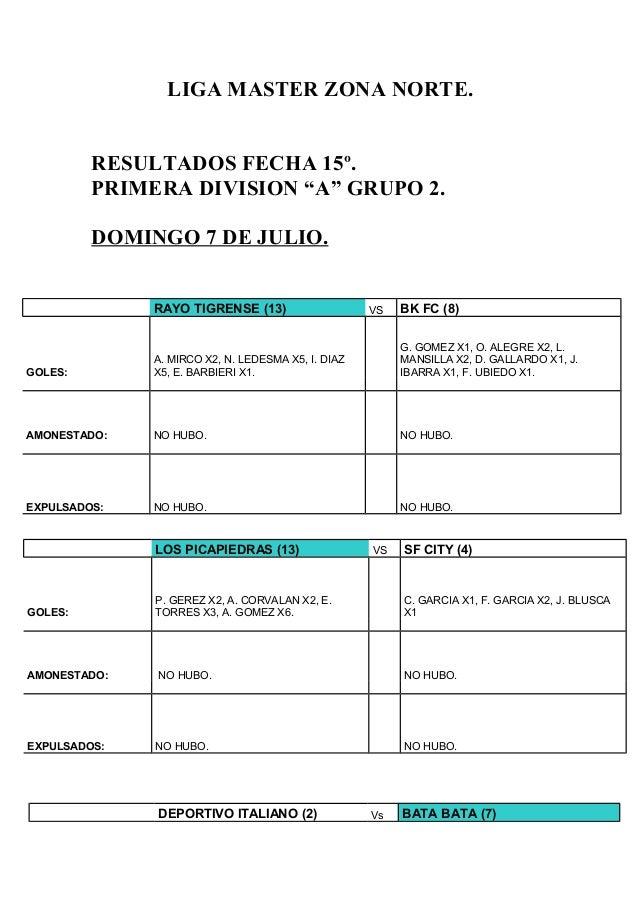 "LIGA MASTER ZONA NORTE. RESULTADOS FECHA 15º. PRIMERA DIVISION ""A"" GRUPO 2. DOMINGO 7 DE JULIO. RAYO TIGRENSE (13) VS BK F..."