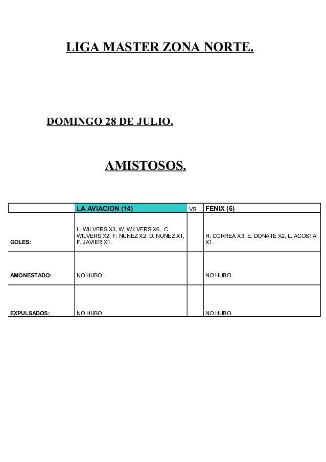 LIGA MASTER ZONA NORTE. DOMINGO 28 DE JULIO. AMISTOSOS. LA AVIACION (14) VS FENIX (6) GOLES: L. WILVERS X3, W. WILVERS X6,...
