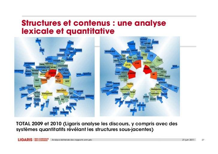 Structures et contenus : une analyselexicale et quantitative                                        BIC 2009 et 2010      ...