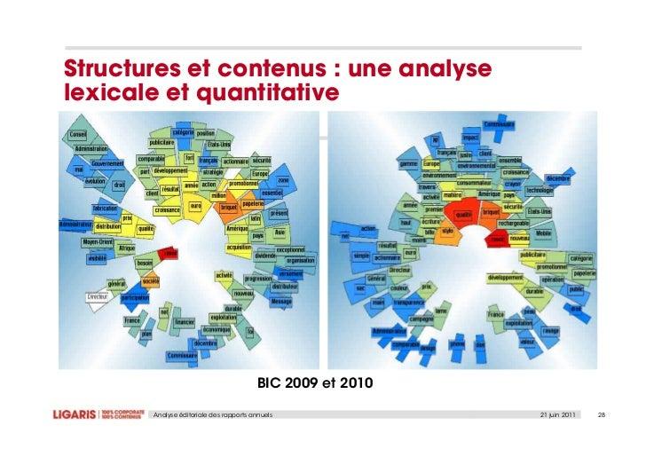 Structures / contenus :responsabilité/rentabilité, agrément/véracité,la bascule ONG/entrepriseDes rapports DD sérieux, àla...